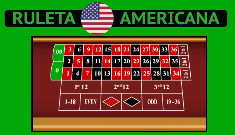 Ruleta De Casino Gratis 888